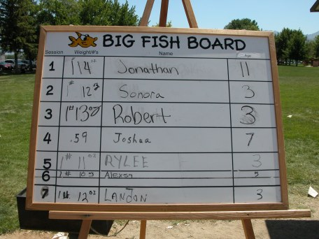 Winners of the 2014 Kids Fishing Derby at Lampe Park